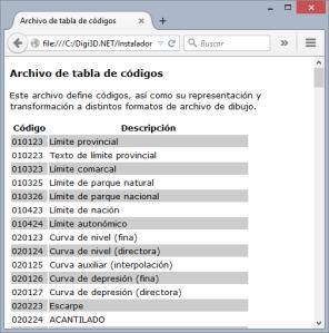 Firefox mostrando digitab