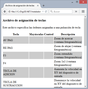 Firefox mostrando teclasmnu